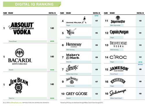 L2 Spirits top16