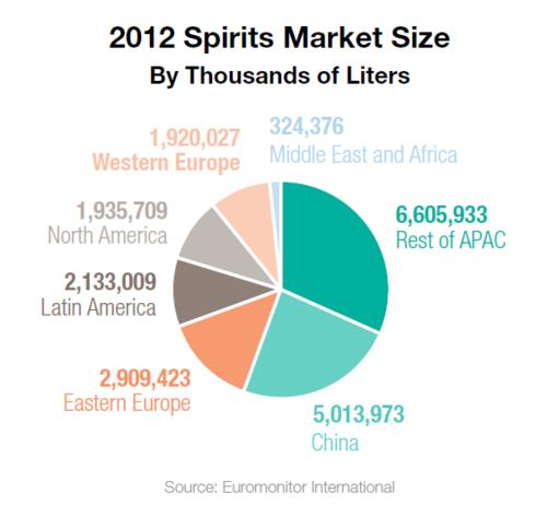 SOWINE_spirits_market